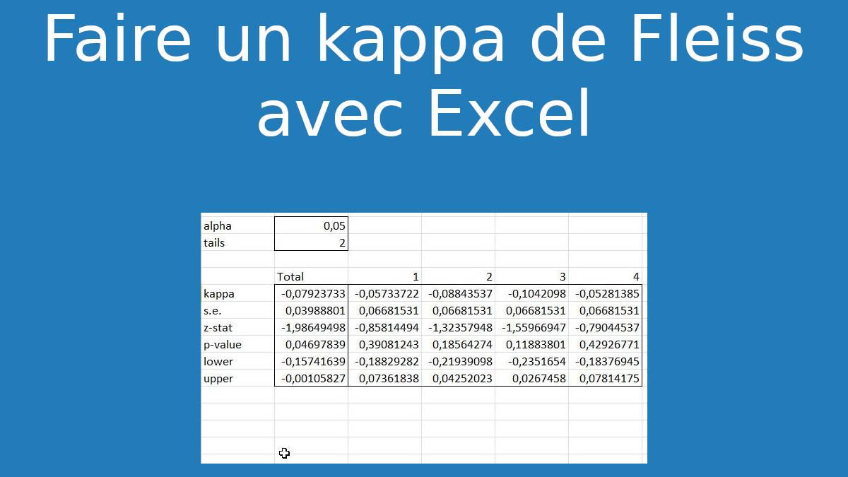Faire un kappa de Fleiss sur Excel